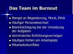 das team im burnout
