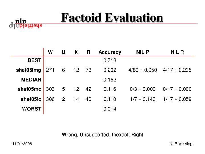 Factoid Evaluation