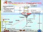 uw asn design challenges