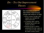 do try out improvement theory1
