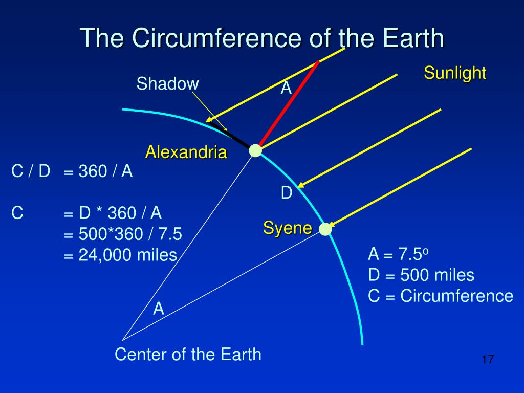 The Circumference of the Earth