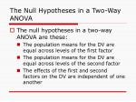 the null hypotheses in a two way anova