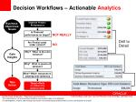 decision workflows actionable analytics