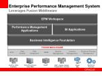 enterprise performance management system leverages fusion middleware
