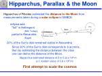 hipparchus parallax the moon
