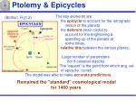 ptolemy epicycles