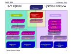 pacs optical system overview