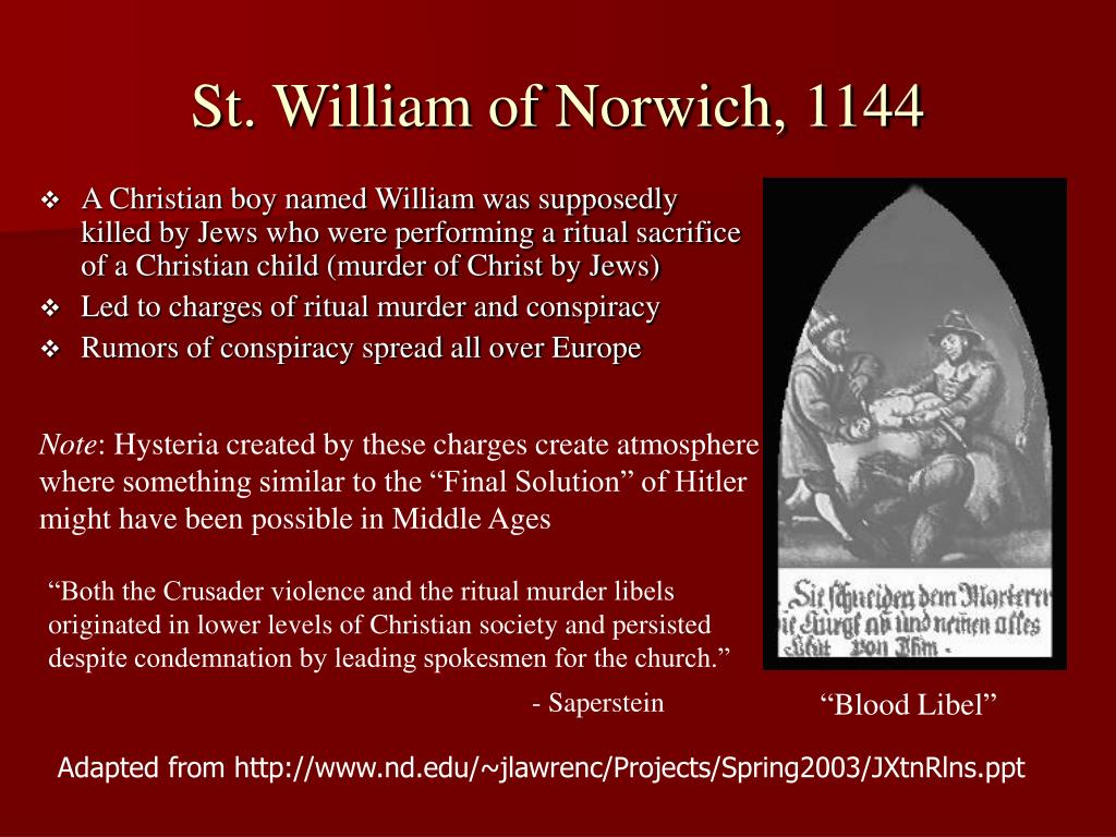 St. William of Norwich, 1144