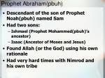 prophet abraham pbuh
