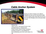 cable anchor system