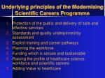underlying principles of the modernising scientific careers programme