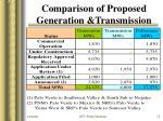comparison of proposed generation transmission