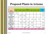 proposed plants in arizona