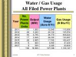 water gas usage all filed power plants