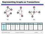 representing graphs as transactions