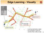 edge learning visually
