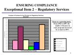 ensuring compliance exceptional item 2 regulatory services1