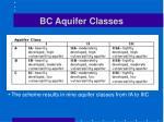 bc aquifer classes