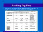 ranking aquifers