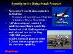 benefits to the global hawk program