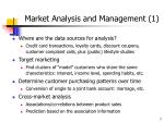 market analysis and management 1