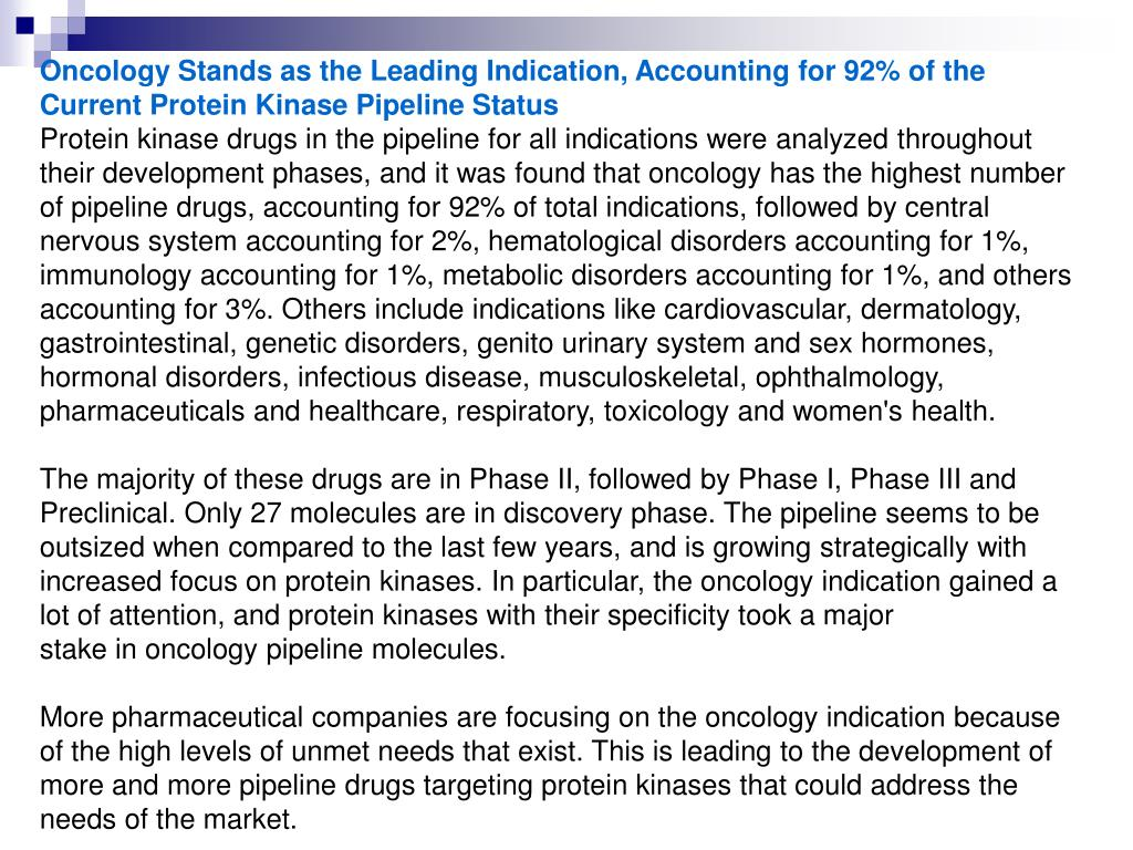 Oncology Stands as the Leading Indication, Accounting for 92% of the
