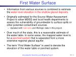 first water surface
