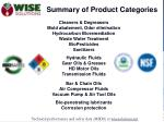 summary of product categories