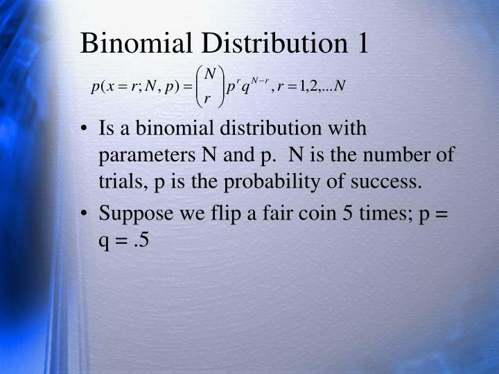 Binomial Distribution 1