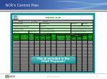 ncr s control plan