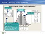 normal capability analysis results