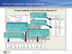 normal capability analysis results1