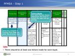 pfmea step 1