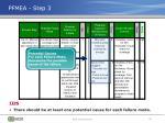 pfmea step 3