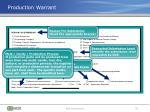 production warrant3
