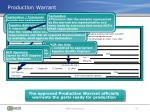 production warrant4