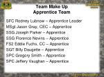 team make up apprentice team