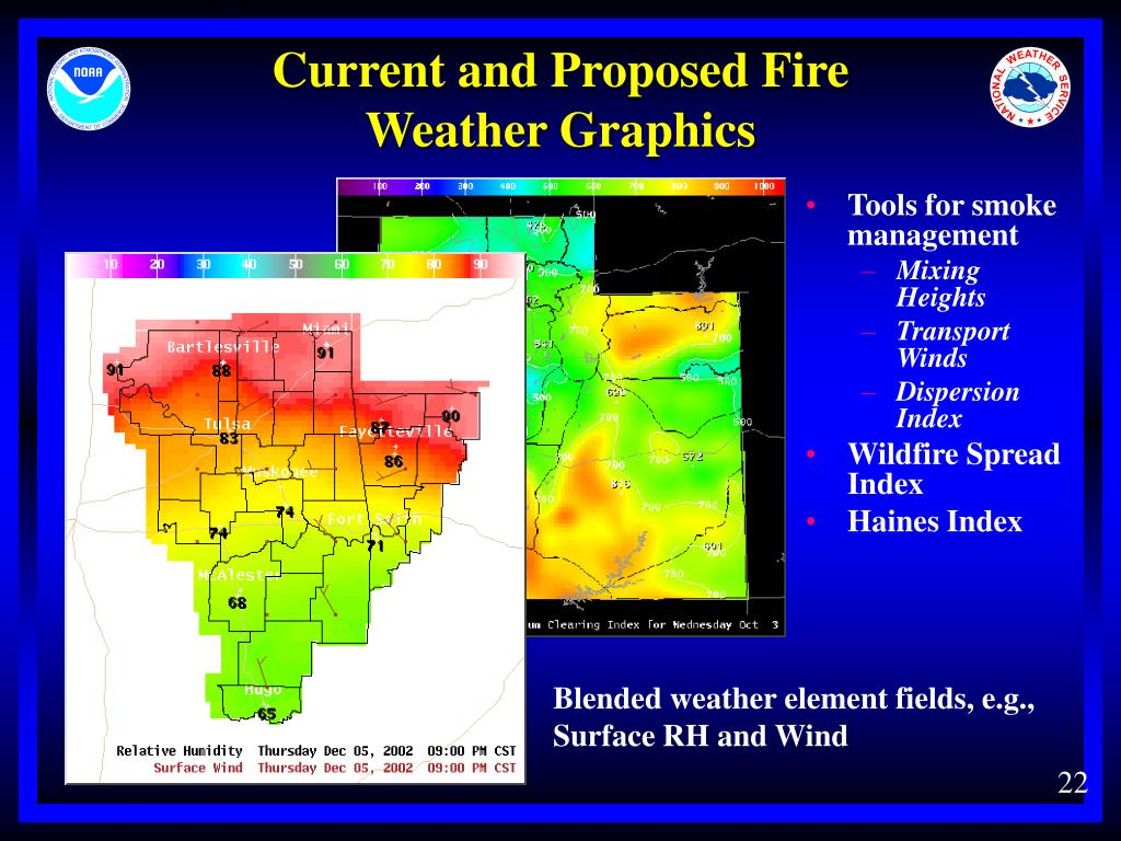 Current and Proposed Fire