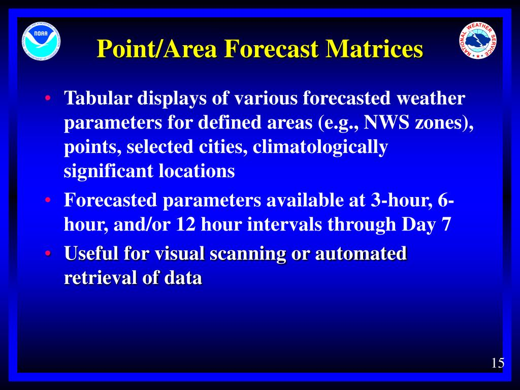 Point/Area Forecast Matrices