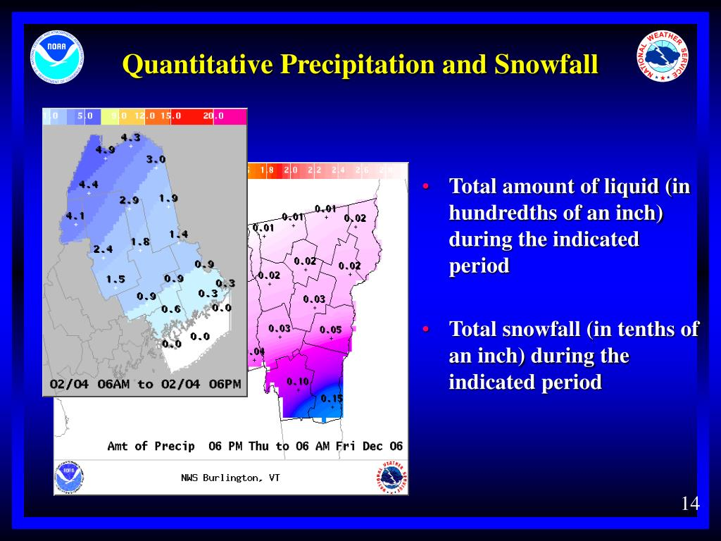 Quantitative Precipitation and Snowfall