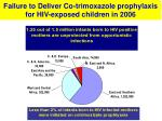 failure to deliver co trimoxazole prophylaxis for hiv exposed children in 2006