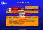 nbvc and nc3a