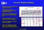 precision weighted ranking