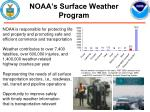 noaa s surface weather program