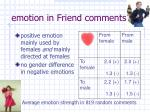 emotion in friend comments1