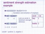sentiment strength estimation example