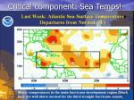 critical component sea temps
