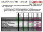 attribute performance matrix total sample