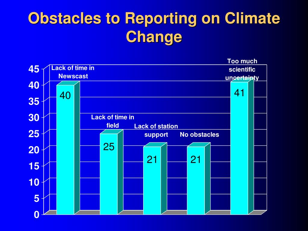 Obstacles to Reporting on Climate Change