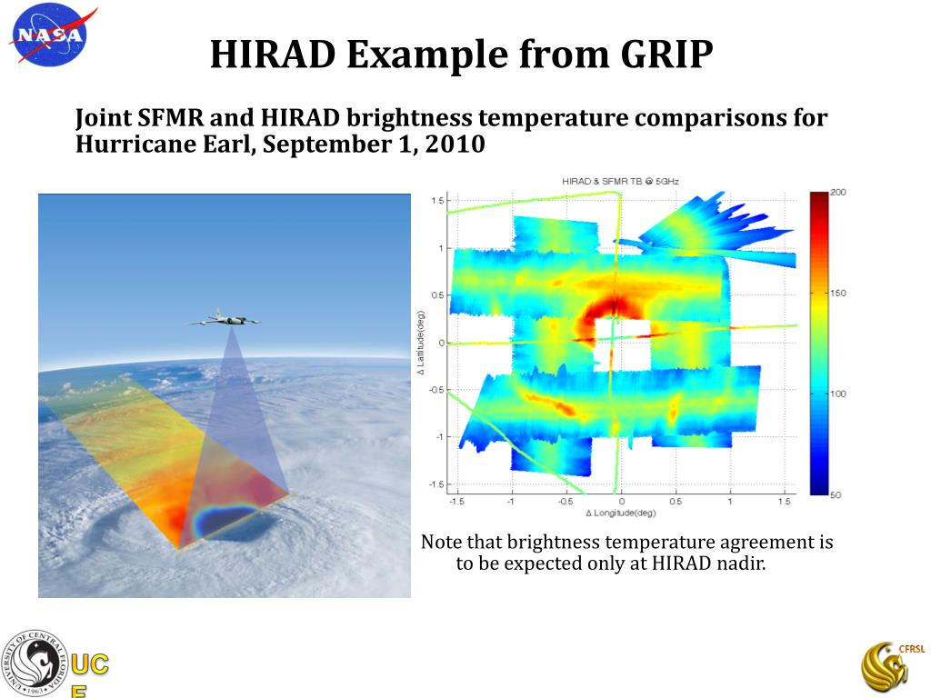 HIRAD Example from GRIP